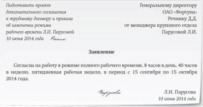 Изменение условий труда   Советы юристов
