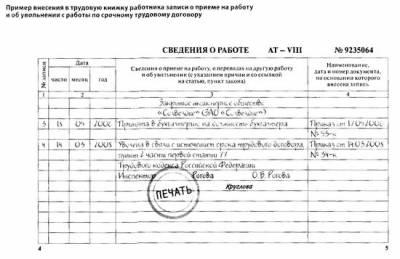 Образец заполнения приказа на прием временного работника