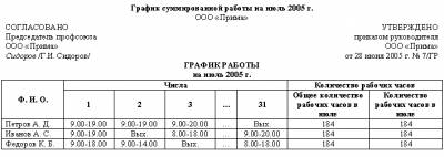 Бланк приказа об утверждении графика работы