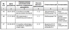 образец приказа о назначении секретаря педсовета