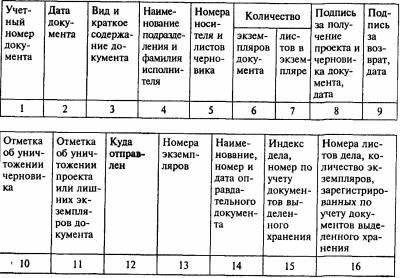 Обложка журнала регистрации приказов