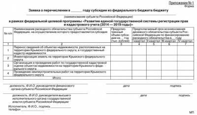 Форма отчета об исполнения приказа